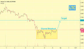 Tfc Price Charts Page 2 Ltc Usd Litecoin Price Chart Tradingview