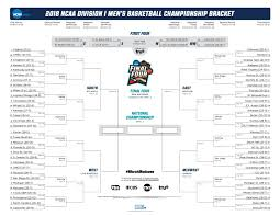 Last Perfect Bracket Busts After Biggest Upset In Ncaa Tournament