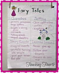 Elements Of A Fairy Tale Teaching Fourth Fairy Tales And Fun Friday
