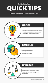 Free Infographics Templates 15 Beginner Friendly List Infographic Templates Free Venngage