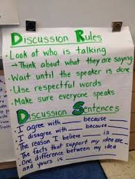 Speaking Listening Learning Lessons Tes Teach