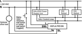 danlers energy saving lighting controls hvac controls danlers cefla pir 10vdc
