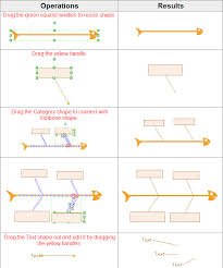 purpose fishbone diagram   printable wiring diagram schematic        how to use fishbone diagram on purpose fishbone diagram