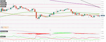 Bitcoin Ethereum Chart Top 3 Price Prediction Bitcoin Ethereum Ripple Some Roads