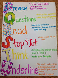 Anchor Chart Staar Reading Strategy Reading Anchor Charts