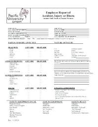 Employee Incident Report Template Enchanting Accident Injury Report Form Template Thalmusco