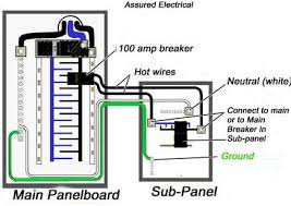 sub panel wiring diagram garage wiring diagram electrical sub panel wiring diagrams
