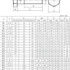 Standard Lumber Sizes Chart Wood Lumber Sizes Osborneandlittle Co