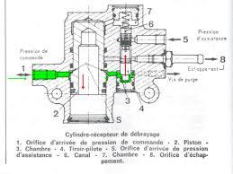 Hydraulic Clutch System Diagram Clutch Parts Diagram