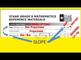 8th Staar Prep And Study