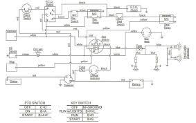 cub cadet wiring diagram rzt 50 cub image wiring rzt 50 wiring diagram rzt image wiring diagram on cub cadet wiring diagram rzt