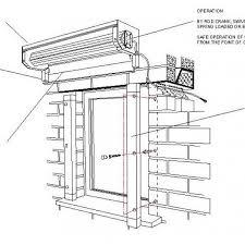 aluminium roller shutters dwg