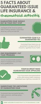 guaranteed issue life insurance quotes 5 things you should know about ra and guaranteed issue life