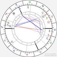 Acevedo Baby Birth Chart Horoscope Date Of Birth Astro