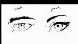 How To Draw Eyes Step By Step How To Draw Comic Style Eyes Step By Step Robert