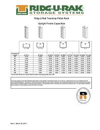 Understanding Pallet Rack Frame Capacity Pallet Rack Now
