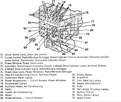 1985 c10 fuse block diagram 1985 wiring diagrams