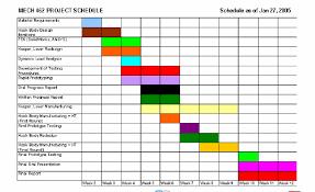 Gantt Chart Procedure Gantt Chart From Pensafe Safety Hook Project Download