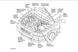 2004 jeep grand cherokee trailer wiring diagram 2004 2004 jeep liberty trailer wiring diagram wiring diagrams on 2004 jeep grand cherokee trailer wiring diagram