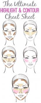 makeup tutorials for picture perfect selfies the contouring cheat sheet tips ideas