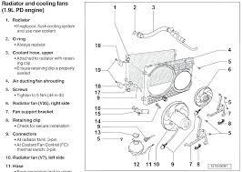 audi cooling fan wiring diagram freddryer co radiator fan motor wiring diagram full size of wiring diagram for trailer lights 6 way radiator and cooling fans pd engine