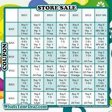 Bogo Chart Bogo Sales Matching Bogo Coupons Chart Couponing Bogo