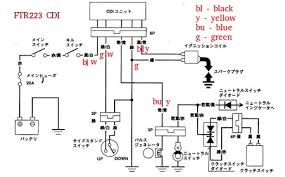 honda crf230l wiring diagram honda crf230f wiring diagram wiring diagram and schematic crf230f crf230l crf230m honda motorcycle service manual cyclepedia