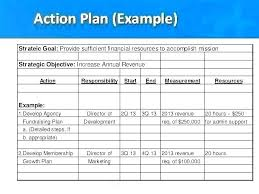 Fundraising Plan Template Yearly Marketing Plan Template