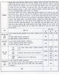 topik advanced essay writing guide 한국어능력시험 고급 쓰기  topik advanced essay writing evaluation 2