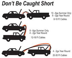 Jumper Cable Size Chart How To Choose The Best Jumper Cable Internet Geeks
