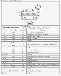 2004 chevy malibu radio wiring diagram download wiring diagram 2004 chevrolet impala car stereo radio wiring diagram 2004 chevy malibu radio wiring diagram best 2004 chevy impala radio wiring diagram awesome unique