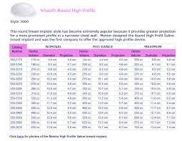 Natrelle Saline Implant Size Chart Natrelle Saline Implant Size Chart Best Picture Of Chart