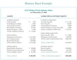 Balance Sheet Template Pdf Accounting Top Unique Example Sample