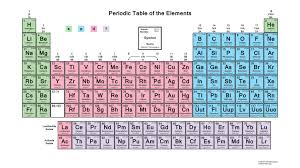 24 PERIODIC TABLE PRINT OUT SHEET, PRINT TABLE OUT SHEET PERIODIC ...