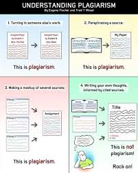 it s finals week and i have to finish my essay immediately  don t forget to perform an essay plagiarism check before submitting your work to your