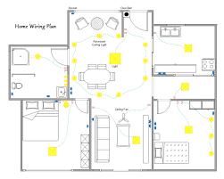 basic house wiring diagram Basic Home Wiring Diagrams basic house wiring questions wiring diagram basic home wiring diagrams electrical