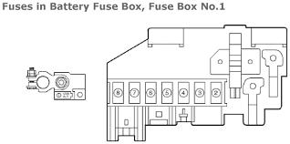 2000 suzuki grand vitara fuse box location just another wiring suzuki kizashi fuse box easy wiring diagrams rh 2 superpole exhausts de 2000 suzuki grand vitara