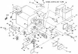 atwood gch6a 10e parts diagram atwood 6 gallon water heater parts Atwood Gc6aa 10e Wiring Diagram atwood water heater parts diagram wiring diagram and fuse box atwood gch6a 10e parts diagram model atwood gc6aa-10e wiring diagram