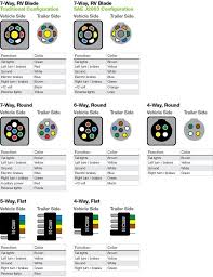 memphis car audio wiring diagram images car audio system diagram car audio wiring diagram russian furry infoaudiowiring harness
