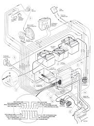 wiring diagram 2011 club car precedent ireleast info club car iq wiring harness jodebal wiring diagram
