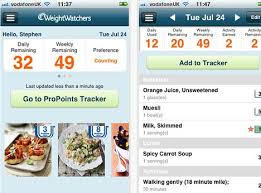 Diet Chart For 32 Year Old Woman Weightwatchers Really Is The Best Diet Plan To Follow If You