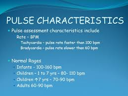 Pulse Chart For Adults Vital Signs Chapter 9 Vital Signs Ppt Video Online Download