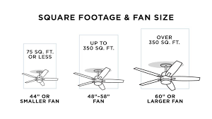 Fan Size Chart How To Buy A Ceiling Fan A Four Step Guide Howz Large