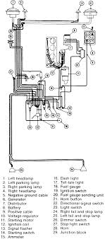 unicell wiring diagram wiring library unicell wiring diagram wiring diagram online jeepster wiring diagram cj3 jeep wiring diagrams wiring diagram online