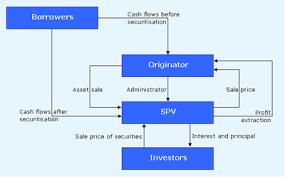 Credit Derivative Wikipedia