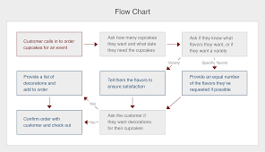 20 Process Improvement And Quality Tools