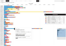 Phinch An Interactive Exploratory Data Visualization