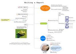 НОУ ИНТУИТ Лекция Применение mind mapping а увеличить изображение