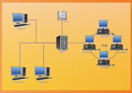 examples of flowcharts, organizational charts, network diagrams home theater wiring ideas at Ps3 Home Network Diagram Examples