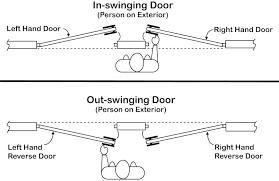 Left Hand Door Left Hand In Swing Door Door Hand Chart Photo